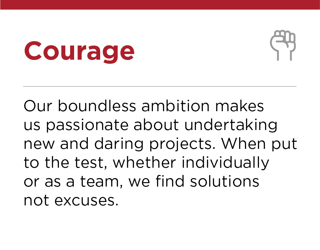 Our Values, Courage, Crescent Petroleum