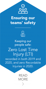 Ensuring our teams safety